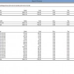 pos system sales report sample