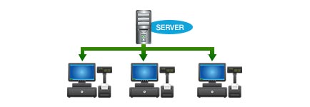 client server pos system posmarket2