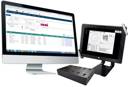 HRM System and attendance system devices