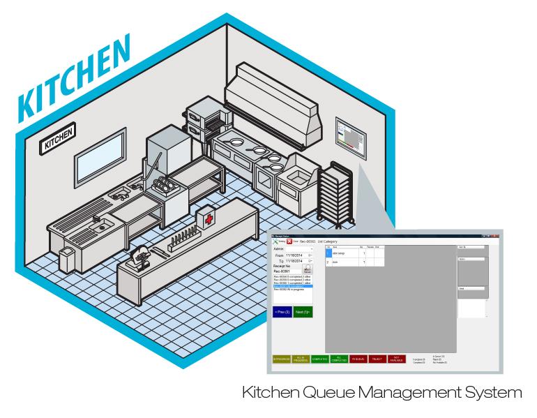 Kitchen Queue Management System