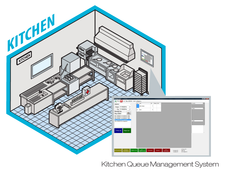 Kitchen Queue Management System