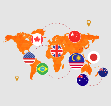 queue management system support multiple countries languages