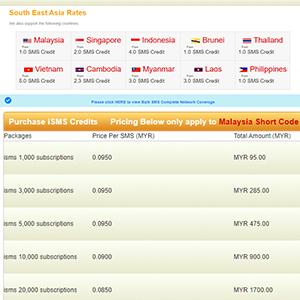 isms rates pos market